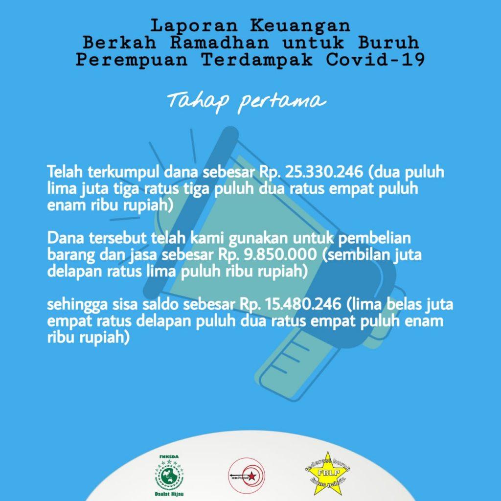 Laporan keuangan 2 b